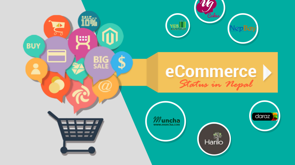Ecommerce Markets in Nepal